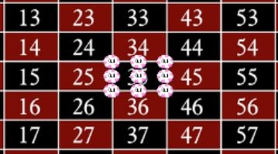 101 Roulette Lucky Numbers