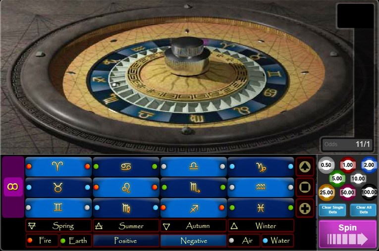 Make money online roulette strategy