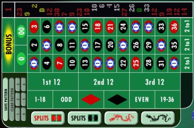 Double Bonus Spin Roulette Dragon bet