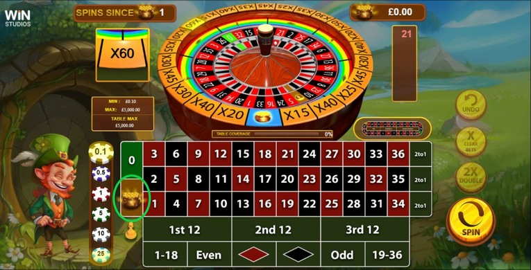Luck othe Roulette