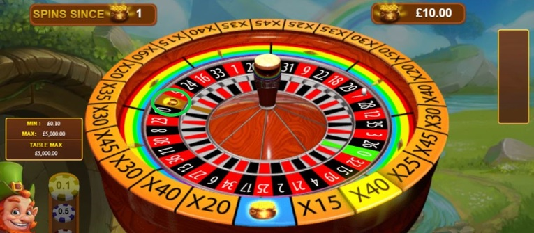 Luck othe Roulette Wheel