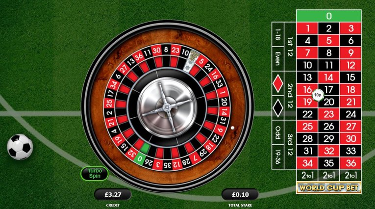 World Cup Roulette Wheel